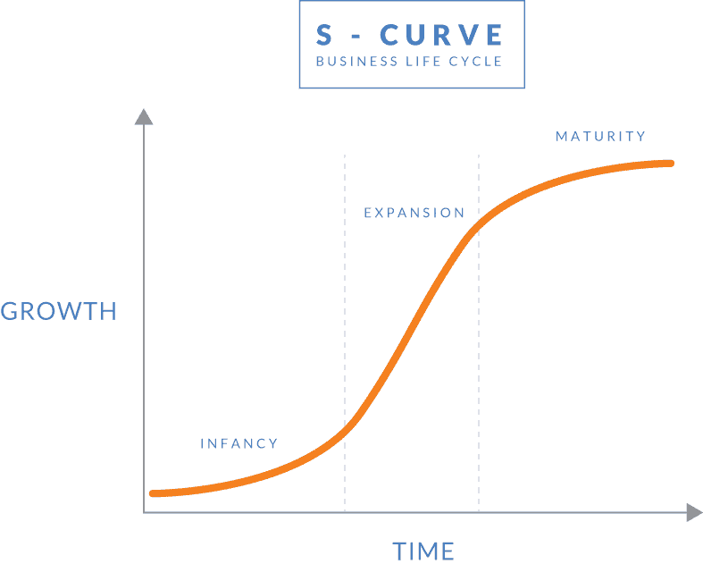 S-CURVE_GRAPHIC-02