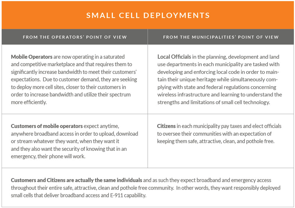 responsible_small_cell_table